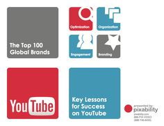 Video Drives Business Facts