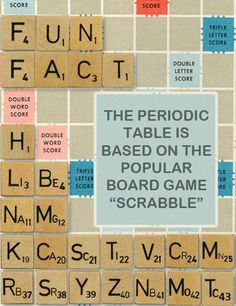 NOT TRUE, but you do know you are a super nerd when you have used the periodic table as a form of entertainment to create words.