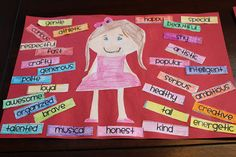 What a creative way to launch a characters study ... once kids can name lots of traits about themselves, they can use clues from the author (actions, dialogue, and descriptions) to name characters' traits.