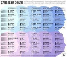 How Will You Die? Column Five (Nov 2009)