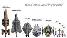 Star Wars Ships, Star Wars Art, Star Trek, Deep Space 9, Star Wars Vehicles, Star Destroyer, Millennium Falcon, Sci Fi Fantasy, Mandalorian