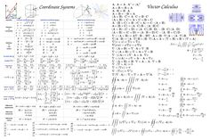 Calc 3 cheat sheet? impressive but one page too long