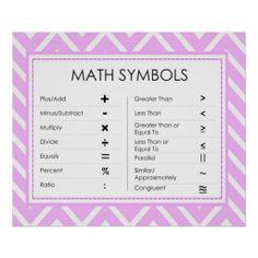 Math Symbols Poster / school / education / classroom posters / math classrooms / classroom decor / classroom ideas