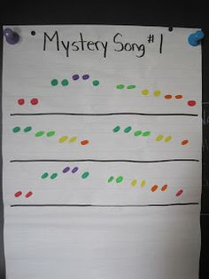 Place colored stickers on the keyboard or use a xylophone and have kids play it out to figure out the song