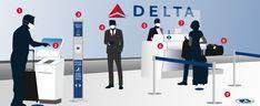 """Delta's Lacking """"CareStandard"""" Enforcement"""