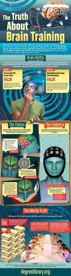 The Truth About Brain Training   #Infographic #Brain #Health