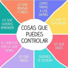 - Salud World 2019 Vie Positive, Quotes Positive, Motivational Messages, Motivational Board, Emotional Intelligence, Life Motivation, Better Life, Words Quotes, Self Love