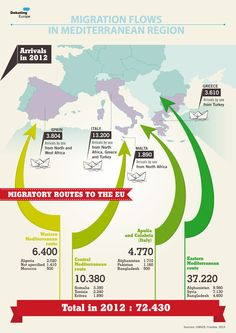 Is there solidarity in Europe over illegal immigration? Check out our infographic and JOIN the debate! http://www.debatingeurope.eu/2013/11/19/is-there-solidarity-in-europe-immigration/