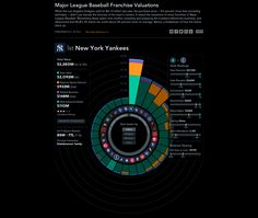 Finalists Of The 2014 Innovation By Design Awards: Data Visualization | Co.Design | business + design