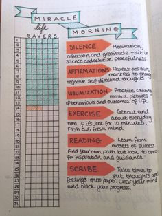 Checklist  Bullet Journal Inspiration    Bullet