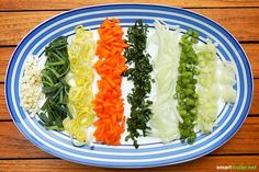 Hast du etwas Kohlrabi oder eine Karotte zu viel? Mit diesem Trick planst du vor…