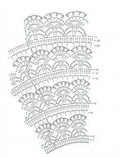 free baby crochet patterns Archives - Beautiful Crochet Patterns and Knitting Patterns Beau Crochet, Crochet Baby Dress Pattern, Crochet Diagram, Crochet Blanket Patterns, Knitting Patterns, Irish Crochet, Crochet Skirts, Crochet Tunic, Crochet Yarn