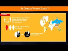 New Video on #DomesticViolence. Global Statistics & Chilling Facts From Around The World