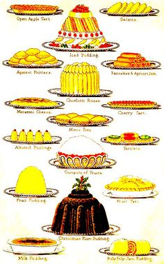 Puddings and Pastry.  From: 1861 Mrs. Beeton's Book of Household Management.  via Google Books  (PD-150)      suzilove.com