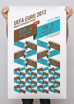 UEFA Euro 2012 Wall Chart / Football Poster / European Soccer Championship / Sport Poster