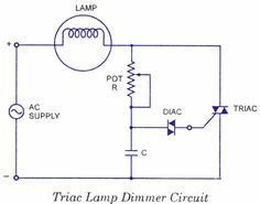 Triac Lamp ‪#‎Dimmer‬ circuit are devices used to lower the brightness of a light.