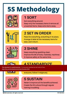 5S plays an important role in a company\'s journey to excellence. It forms the foundation in the House of Lean and thus it\'s essential that good 5S practices mean you deliver better. 5S is also a productivity tool and it helps you make the wastes visible. This 5S Poster is very simple to understand with visual representative images. It also explains the key and most important guidelines for every stage in minimal words. It\'s designed in a way to grab attention and makes an interesting r Workplace Productivity, Disruptive Innovation, Remove All, Training Materials, Business Presentation, The Duff, Plays, Foundation, Stage