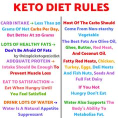 Keto grocery list, food and recipes for a keto diet before and after. Meal plans with low carbs, keto meal prep for healthy living and weight loss. Keto Diet Guide, Ketogenic Diet Meal Plan, Keto Food List, Ketosis Diet, Ketogenic Diet For Beginners, Keto Meal Plan, Meal Prep, Paleo Diet, Ketogenic Cookbook