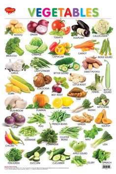 English Learning Spoken, Learning English For Kids, English Lessons For Kids, Kids English, English Language Learning, English Food, Learn English, Fruits And Vegetables Names, Fruits And Vegetables List