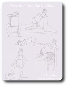 Print-outs for positions for labor and childbirth
