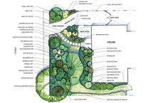 Marvelous Landscape Plans #1 Landscape Garden Design Plans
