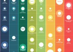 The Ultimate Guide To Emerging Technologies