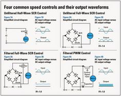 Electrical Engineering World: Four Common DC Motor speed controls and their output waveforms