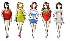 Welches ist die richtige Ernährung für deine Figur?