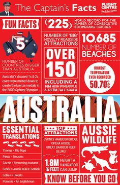 Check out our Captain's Facts about Australia tourism and Australia travel is ea.