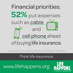 52% put cable and cell phone ahead of buying life insurance. Think life insurance. Be the forty eight percent. www.heritageinsgrp.com