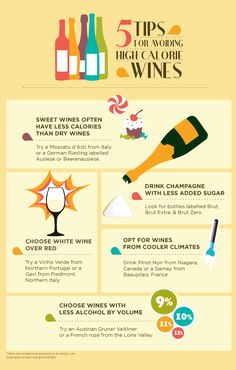 Five ways to find the best wines with the fewest calories