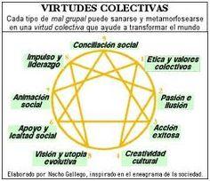 Virtudes