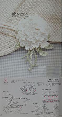 Achei estas lindas flores ,mas não tenho gráficos de alguma delas.Fonte Facebook Saris Crochet