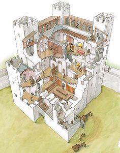 Great Castle cutaway