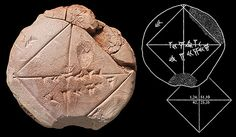 """People of the Old Babylonian Period (1,900–1,700 B.C.E.) fully understood the principles of the """"Pythagorean Theorem"""" 1300 years before Greek Pythagoras was born."""