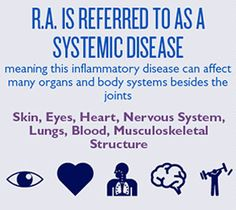 What Is Rheumatoid Arthritis #Infographic. #RA #Conditions