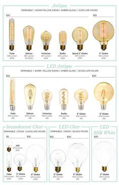 Vintage Edison bollen - antieke stijl lampen en LED lampen. Perfect voor het geven van uw armaturen en andere verlichting projecten een historische element met zijn vintage elegantie. Gekleurde bollen en lager vermogen ontstaat een zachtere gloed. Allemaal dimbaar. Alle keuzes voor