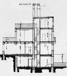 Josef Frank – Haus Scholl - TÉCHNE Josef Frank, Floor Plans, House, Architecture, Floor Plan Drawing, House Floor Plans