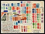 Citation: Notes on painting from Oscar Bluemner's Theory Diary, 1920 Jan. 12 . Oscar Bluemner papers, Archives of American Art, Smithsonian Institution.