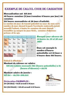 Calcul Absence Assistant Maternel