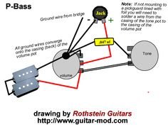 Washburn House Of Blues Electric Guitar Wiring Diagram from i.pinimg.com