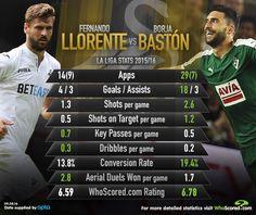 Fernando Llorente & Borja Baston | Swansea