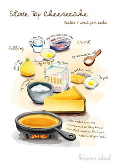 1 stove top = 1 delicious baked cheesecake #illustration