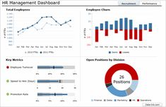 hr dashboard - Google Search
