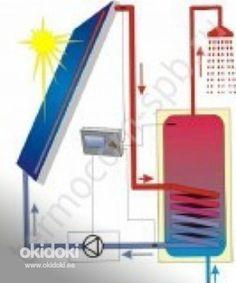 päikesekollektor - Google otsing