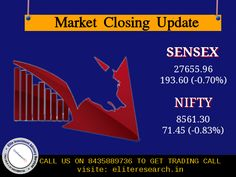 Sensex Nifty closed Flat note, Indian share market news