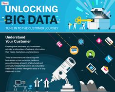 How Big Data Reveals the Humans Behind Your Users (Infographic)