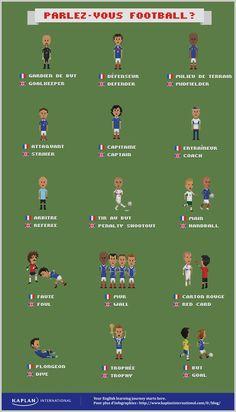 Parlez-vous football? #learnfrench http://www.uniquelanguages.com/#/french-courses/4577724648