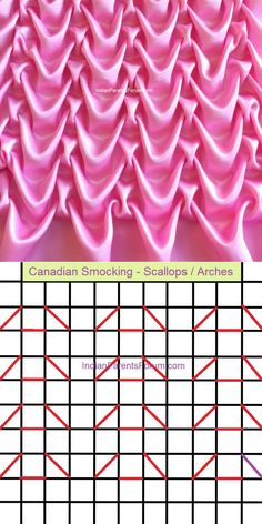 http://indianparentsforum.com/home/canadian-smocking-tutorial-16-scallops-arches/