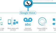 Top 10 Clever Google Voice Tricks